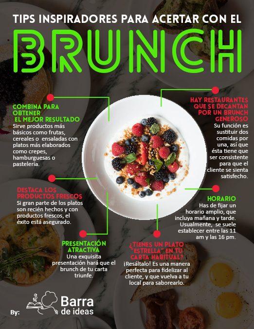 infografia brunch