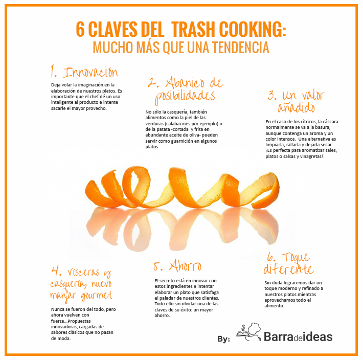 infografia-TRASH-COOKING-710px